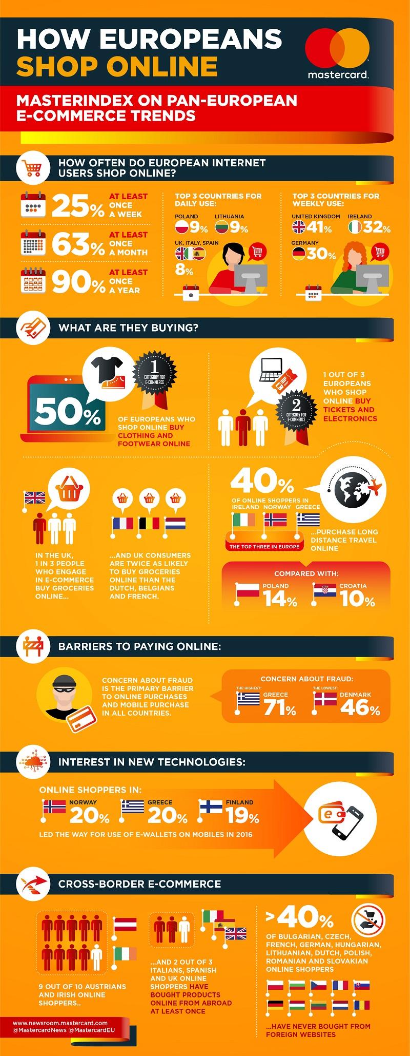 Badanie Masterindex 2017 (infografika)