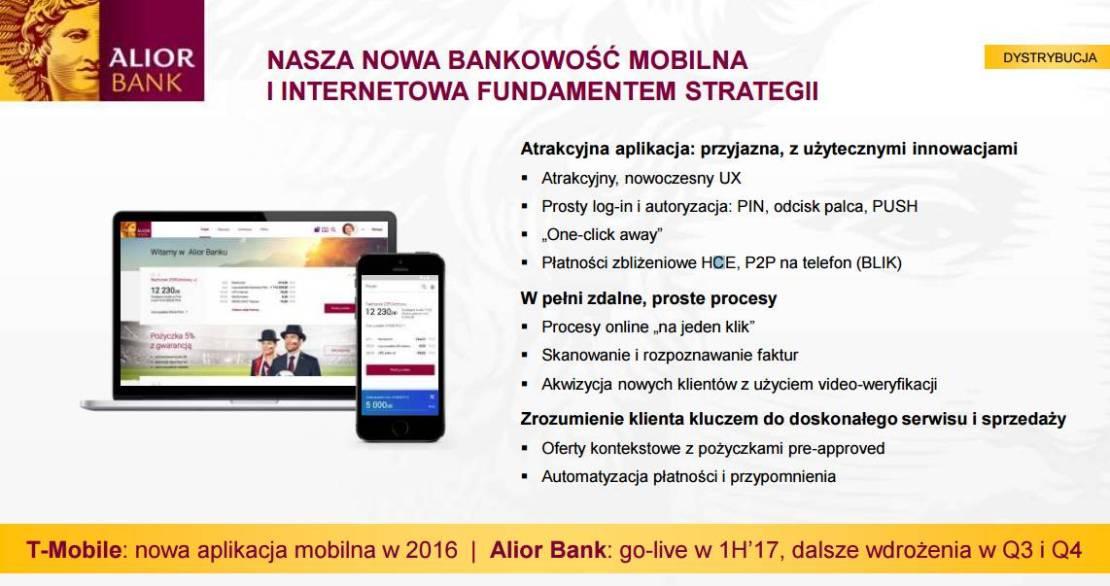 Nowa bankowość mobilna i internetowa Alior Banku