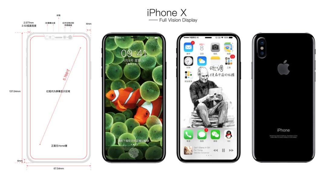 iPhone X koncept i schemat (2017)