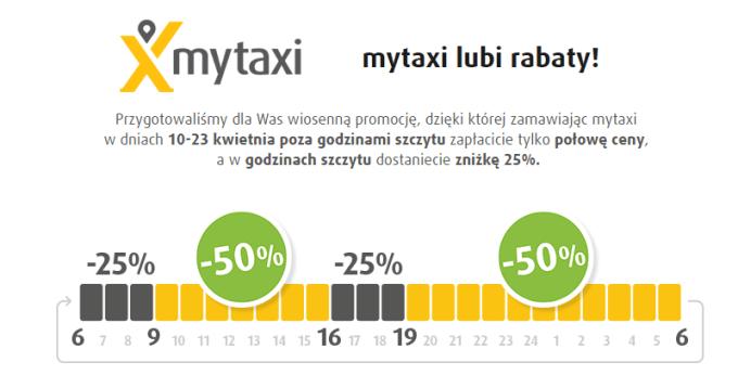 Promocja myTaxi 50 proc. i 25 proc. (10-23 kwietnia 2017 r.)
