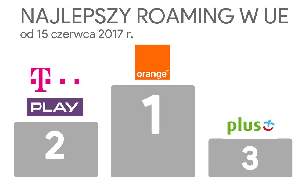 Najlepszy roaming w UE od 15 czerwca 2017 r. (u polskich operatorów komórkowych)