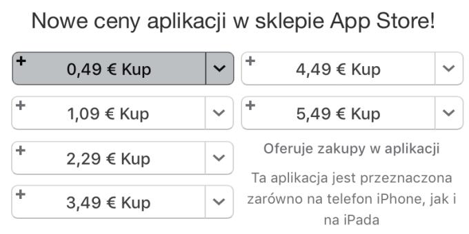 Nowe ceny aplikacji mobilnych w sklepie App Store (maj 2017)