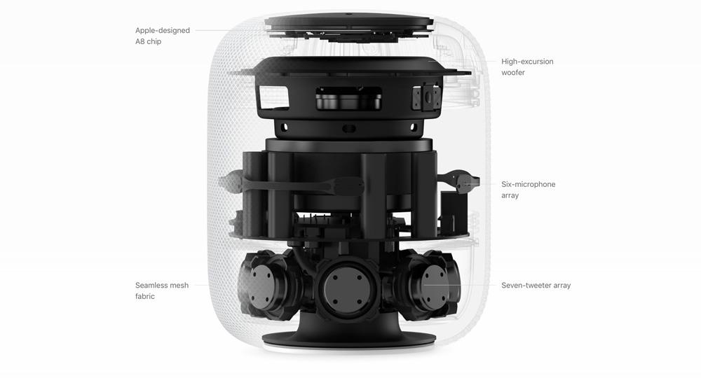 Budowa inteligentnego głośnika HomePod od Apple
