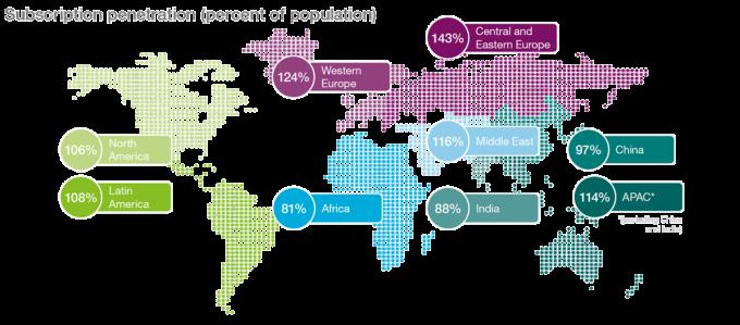 Mapa: penetracja abonentów komórkowych na świecie (6/2017)