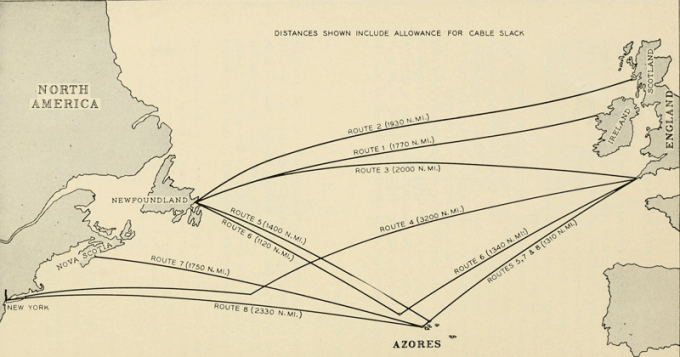 Kable transatlantyckie (The Bell System)