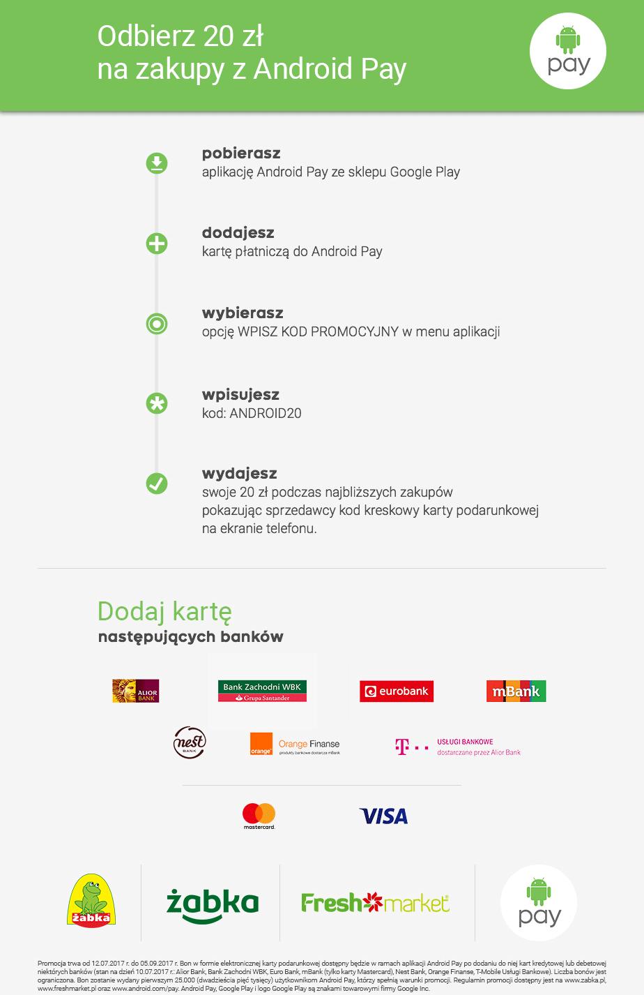 Jak skorzystac z promocji Android Pay w sieci sklepów Żabka i Freshmarket?
