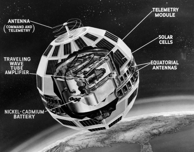 Satelita komunikacyjny Telstar I (1962)
