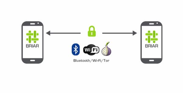 Briar to bazujący na sieci Tor komunikator mobilny