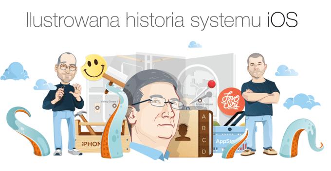 Ilustrowana historia systemu iOS