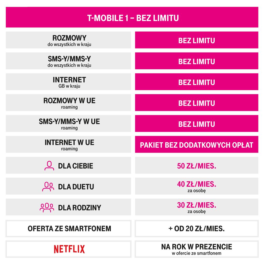T-Mobile 1 - Bez limitu (cennik) z 4.07.2017