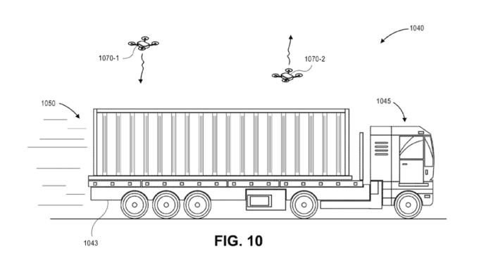 Wykorzystanie ciężarówek w transporcie intermodalnym dronów Amazonu (schemat)