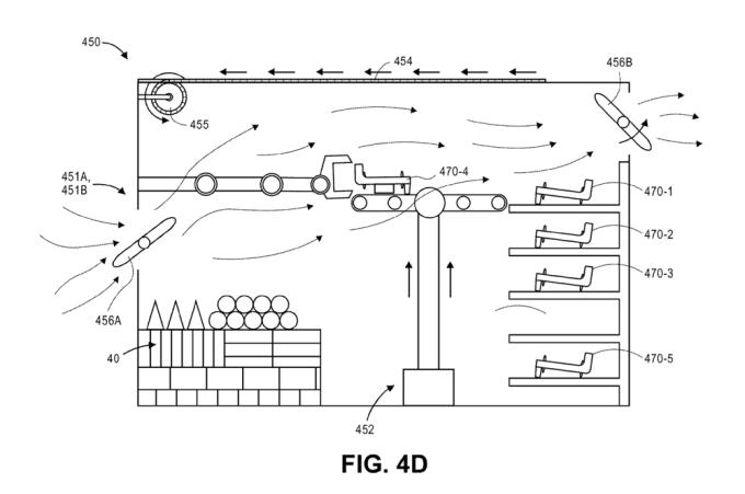 Serwisowanie dronów Amazonu w transporcie intermodalnym (schemat)