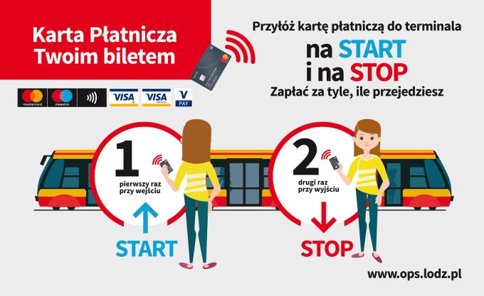 Bilet komunikacji miejskiej na karcie płatniczej (Łódź)