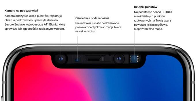 Face ID w iPhonie X (moduły Romeo i Julia)