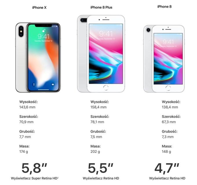 Porównanie wymiarów i wagi: iPhone X vs. iPhone 8 vs. iPhone 8 Plus