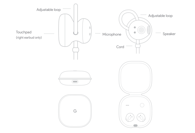 Budowa i schemat słuchawek Google Pixel Buds