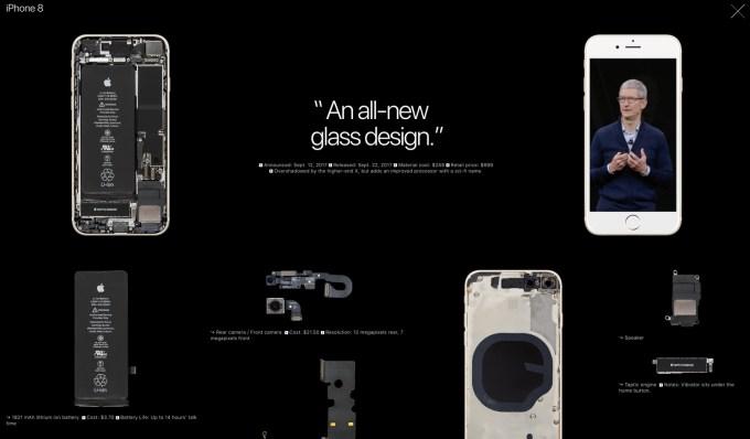 iPhone 8 - budowa wewnętrzna urządzenia