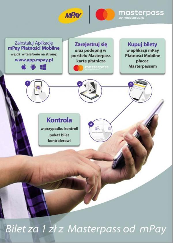 Instrukcja zakupu biletu za 1 zł przez aplikację mobilną mPay