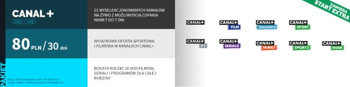 Pakiet Canal+ w ofercie Player.pl