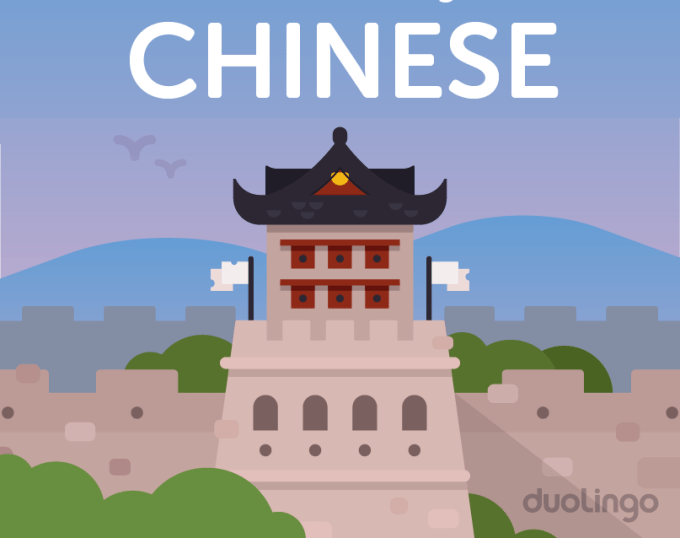 Nauka języka chińskiego (mandaryńskiego) w aplikacji mobilnej Duolingo
