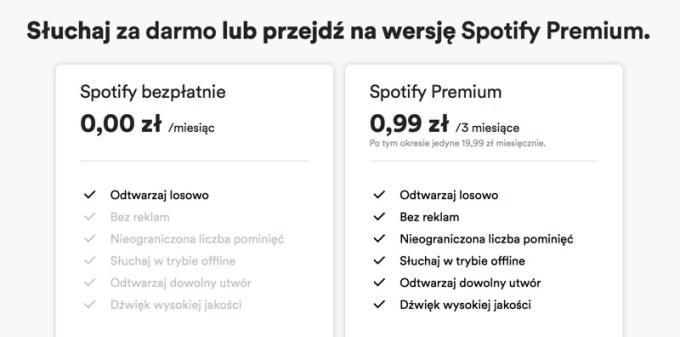 Oferta dla nowych użytkowników
