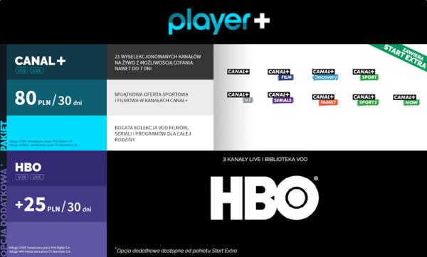 W Player.pl można wykupić CANAL+ i HBO, ale średnio się opłaca