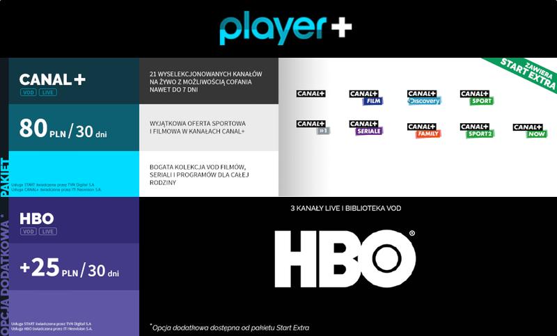 Pakiety Canal+ i HBO w ofercie serwisu Player.pl