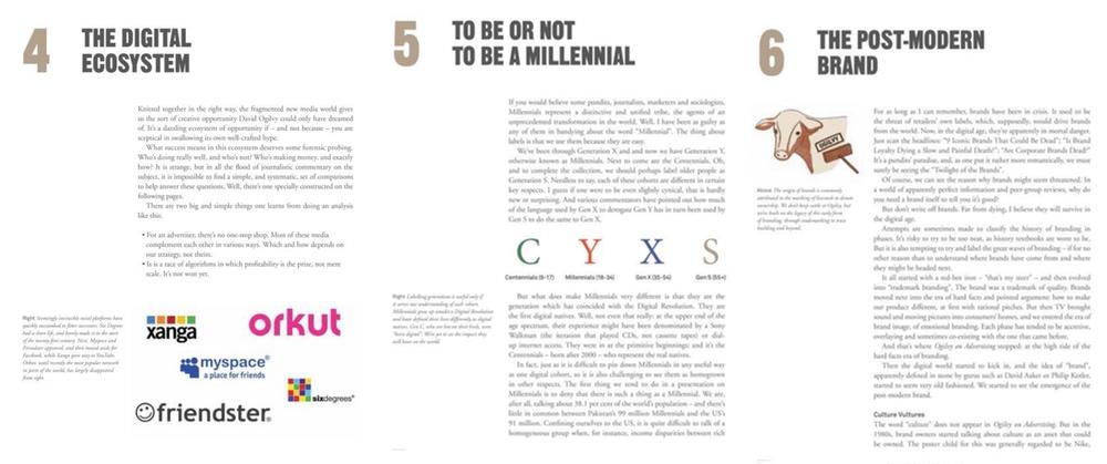 """Przykładowe strony rozdziałów książki: """"Ogilvy on Advertising in the Digital Age"""""""