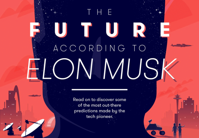 Przyszłość ludzkości do 2060 roku, według Elona Muska