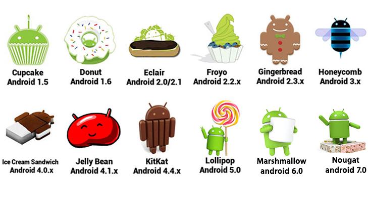 Wersje systemu Android od CupCake do Nougat