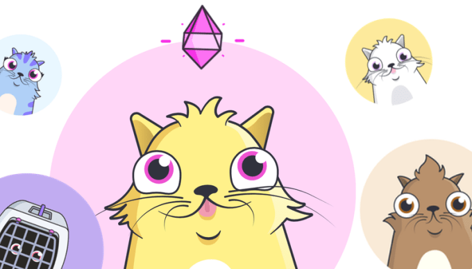 CryptoKitties (Ethereum, ETH)