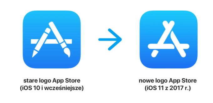 Stare (po lewej) i nowe (po prawej) logo sklepu App Store