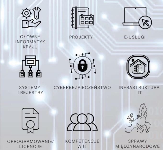 9 aspektów cyfryzacji kraju