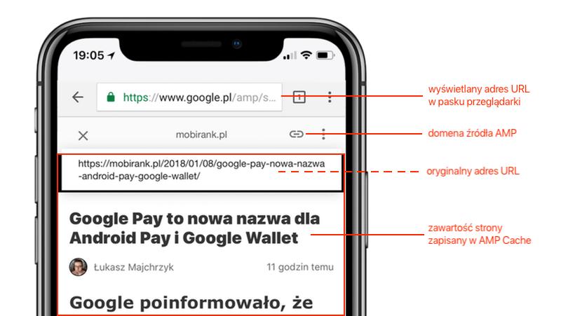 Wyświetlanie adresu URL stron AMP na smartfonach