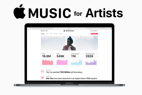 Narzędzie statystyczne dla artystów Apple Music for Artists