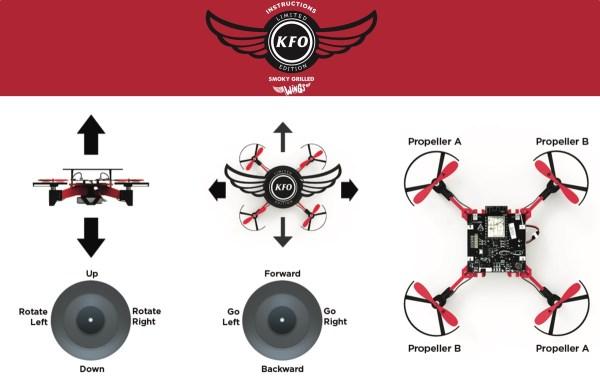 KFC sprzedaje pudełko z kurczakami, które zamienia się w drona KFO!