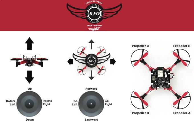 Dron KFO od KFC