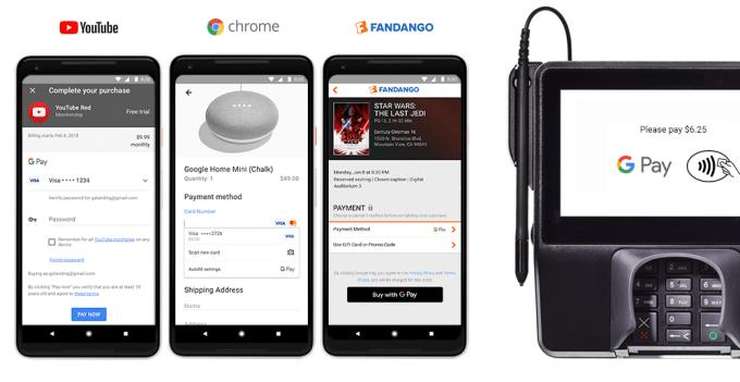 Google Pay w aplikacjach mobilnych
