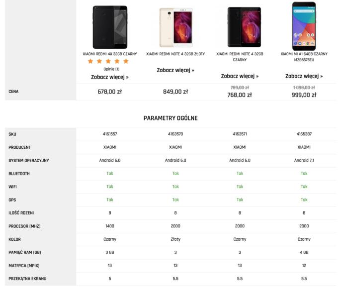 Porównanie tanich modeli smartfonów Xiaomi