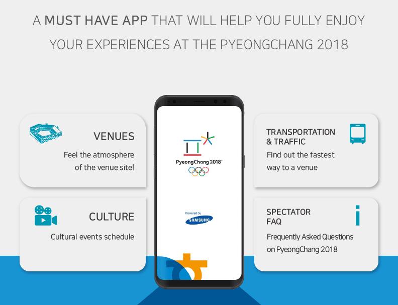 Aplikacja mobilna PyeongChang 2018