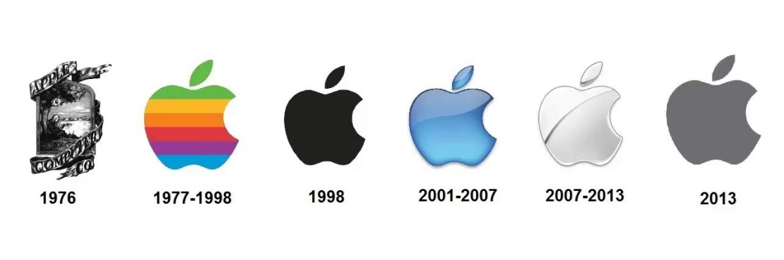 Zmiana logo Apple od 1976 do 2018 r.