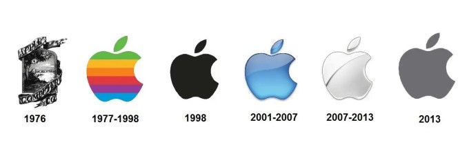 Zmiana logo Apple od 1976 do 2018 r.