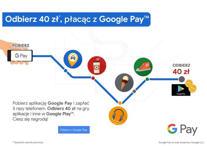 Promocja Google Pay - 40 zł na zakupy w Google Pay - zasady