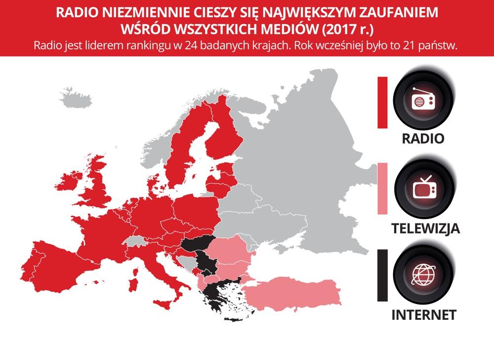 Mapa: media cieszące się największym zaufaniem w Europie (2017 r.)