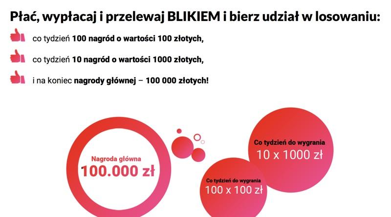 Nagrody w loterii Blikomania 2018