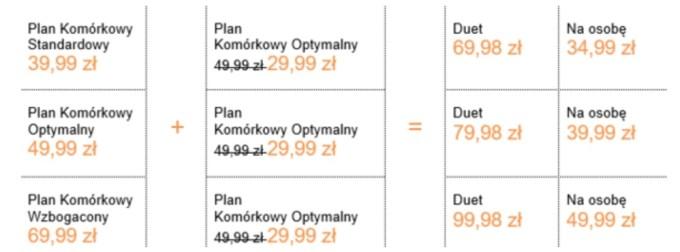 Przykłady oferty w Orange dla duetów i rodzin
