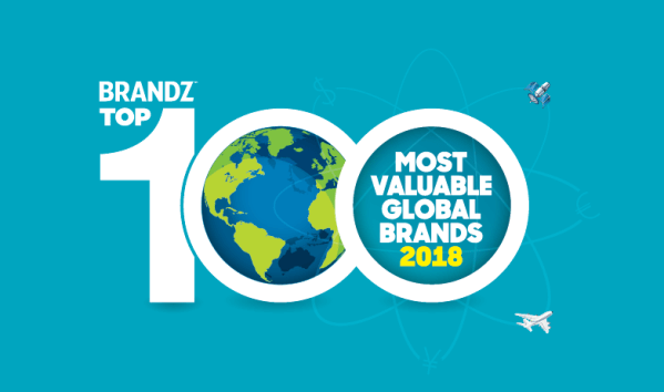 Apple tuż za Google'em w czołówce rankingu BrandZ TOP 100 2018