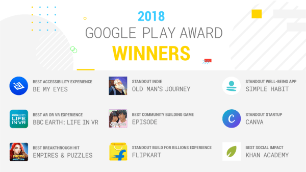 Zwycięzcami Google Play Awards 2018 są…