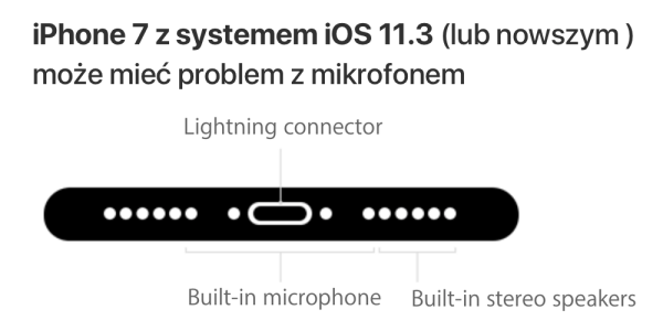 iPhone 7 może mieć problem z mikrofonem pod iOS 11.3.x
