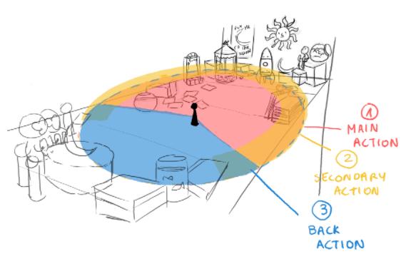 Scena planu doodle'a w 360 stopniach